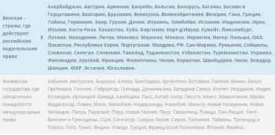 В каких странах действительны Российские водительские права?