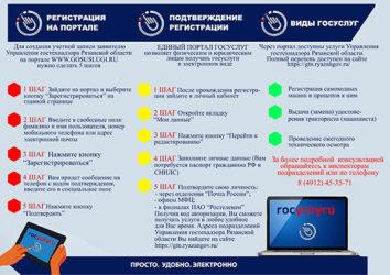 Регистрация самоходной техники в Гостехнадзоре через Госуслуги